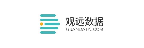 guanData